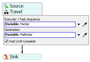 Using Fixed Resource Process Flows - FlexSim Community