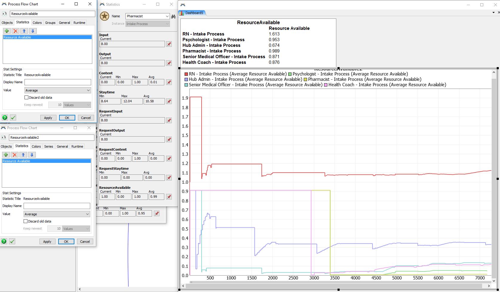 Process Flow Statistics - FlexSim Community